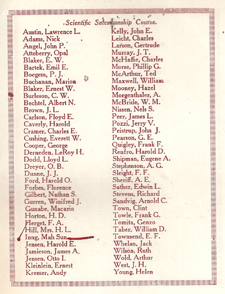 List of graduates