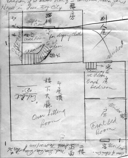 House diagrams
